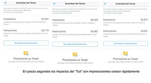 Impactos del tuit en pocos minutos